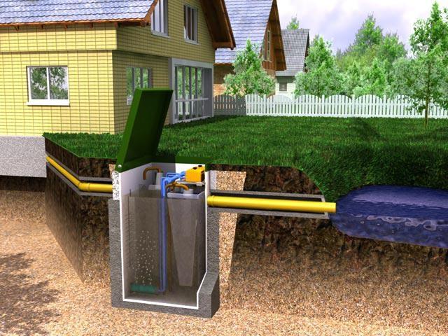 Технология установки очистного сооружения